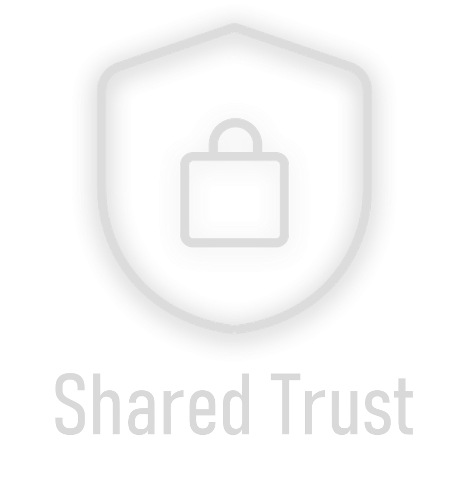 FAQ - Shared Trust